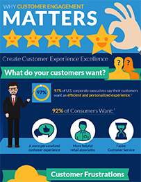 Why Customer Engagement Matters Infographic