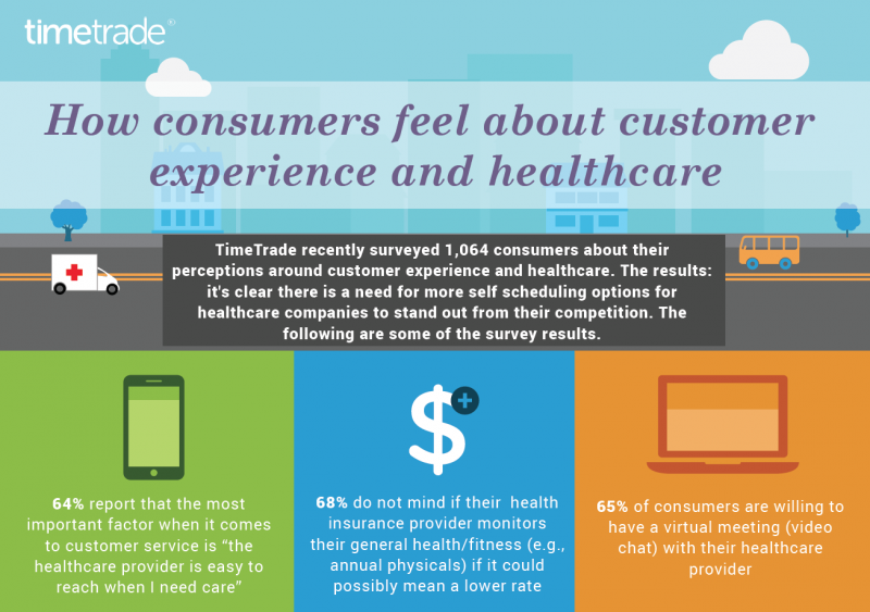 Healthcare Infographic Thumb