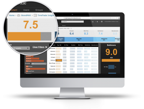 Business Intelligence data-rich reports and interactive dashboards