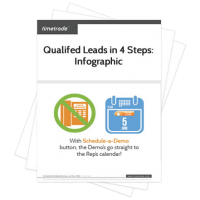 Schedule a Demo: More Qualified Leads in 4 Easy Steps